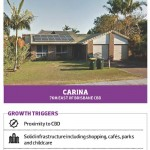 Carina named top 5 Brisbane suburb to watch